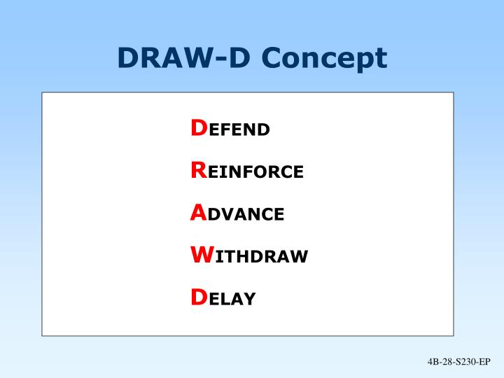 DRAW-D Concept
