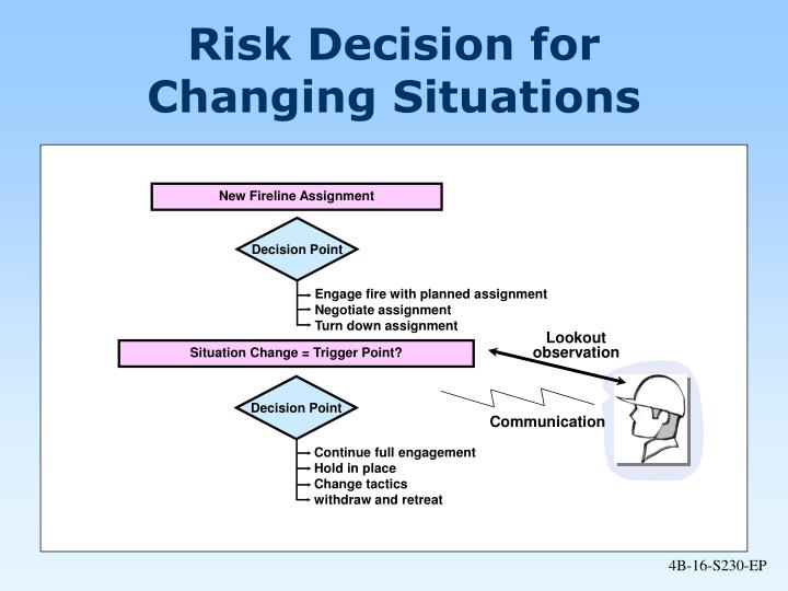 Risk Decision for Changing Situations