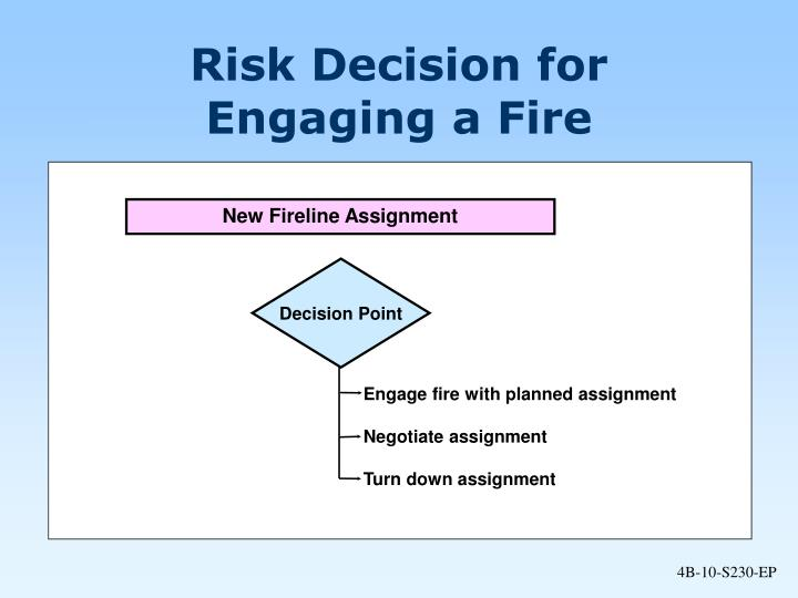 Risk Decision for Engaging a Fire