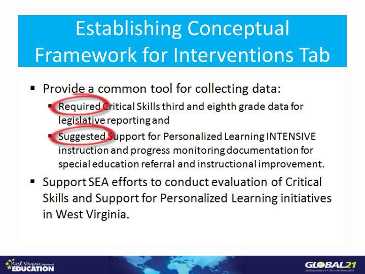 Establishing Conceptual Framework for Interventions Tab