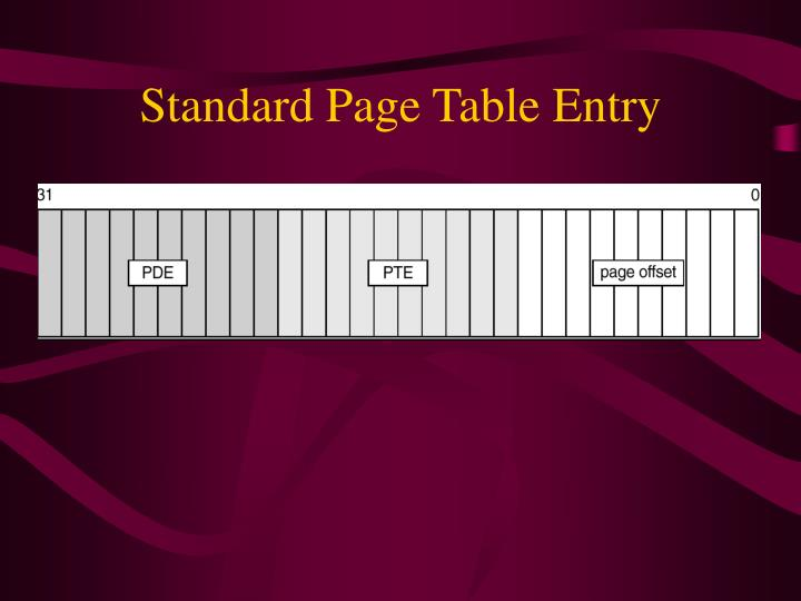 Standard Page Table Entry