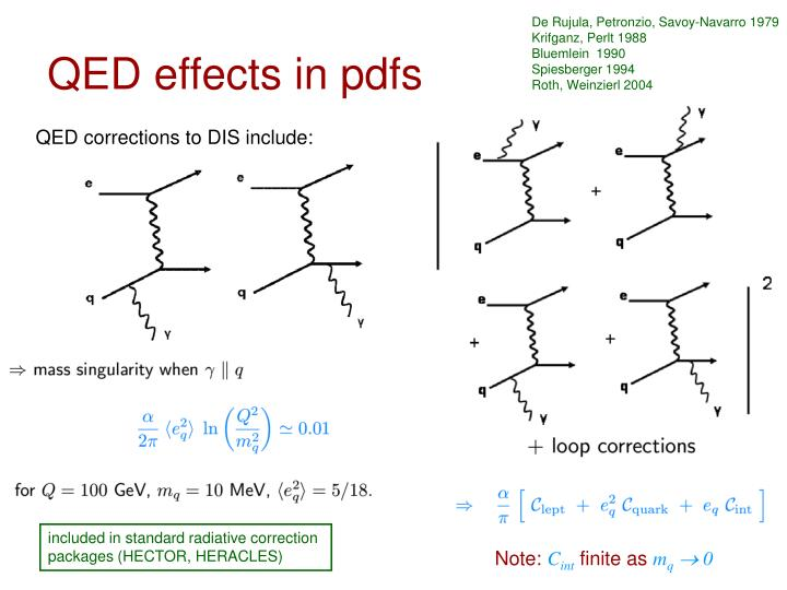 Qed effects in pdfs