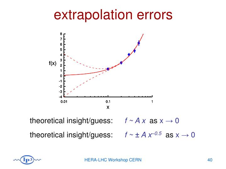 extrapolation errors