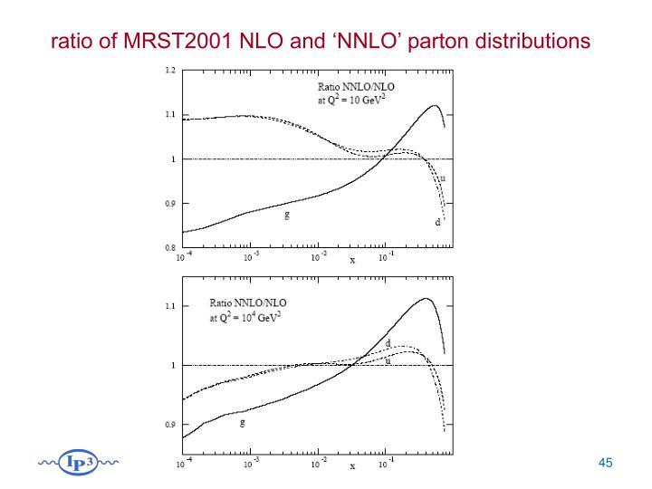 ratio of MRST2001 NLO and 'NNLO' parton distributions