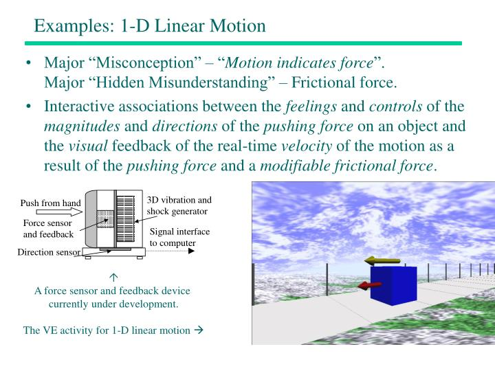 Examples 1 d linear motion