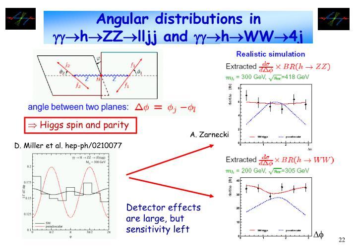 Angular distributions in