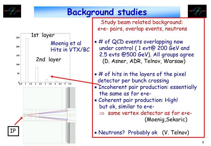 Background studies