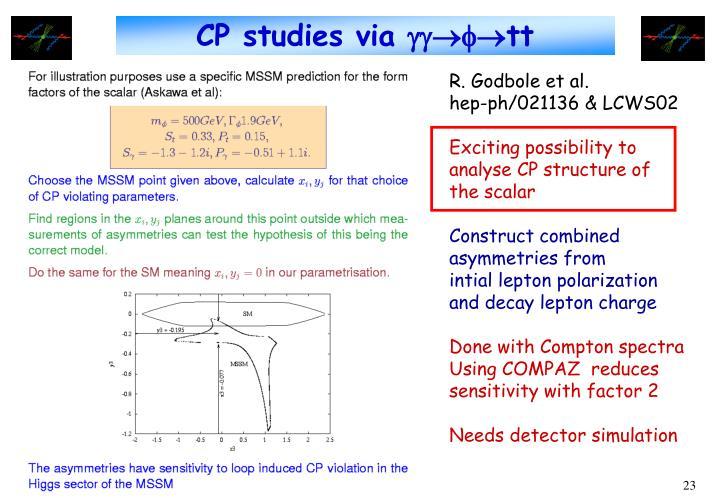 CP studies via