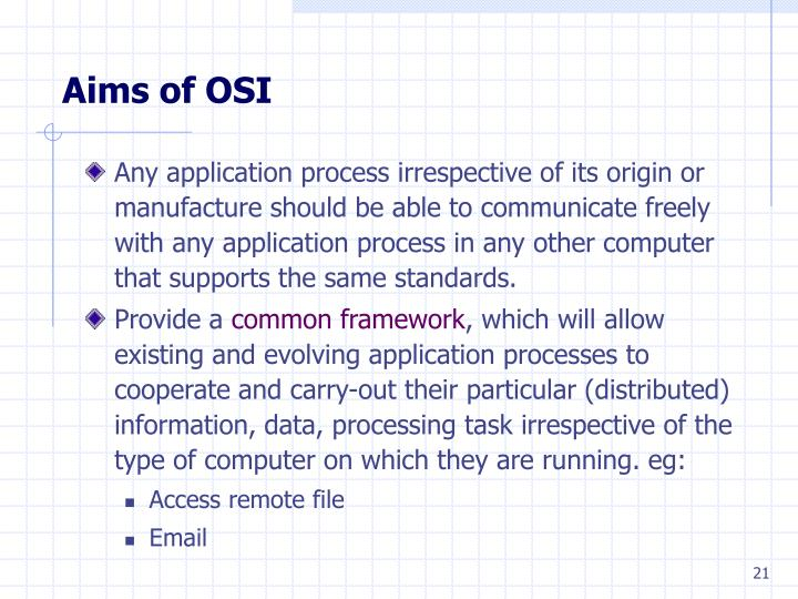 Aims of OSI