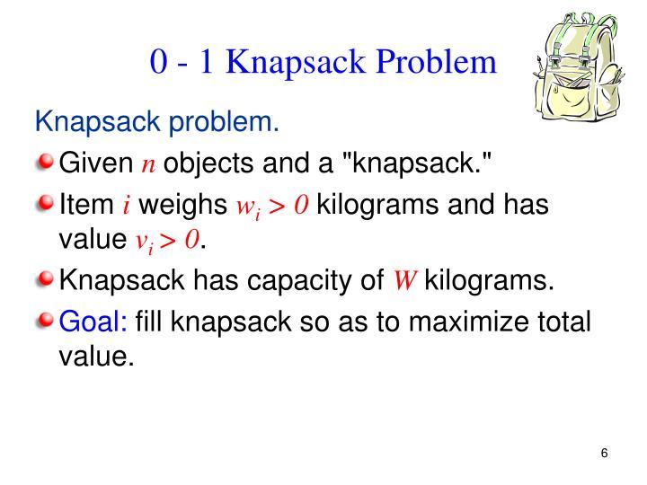 0 - 1 Knapsack Problem