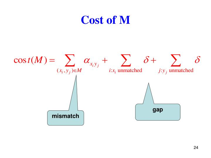 Cost of M