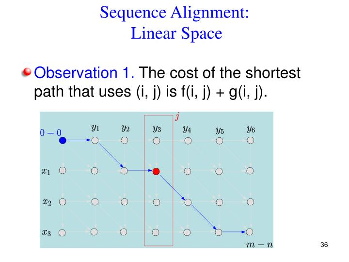 Sequence Alignment: