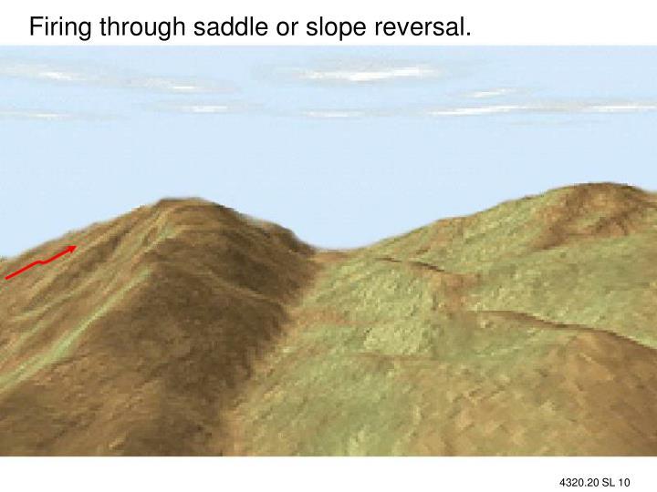Firing through saddle or slope reversal.