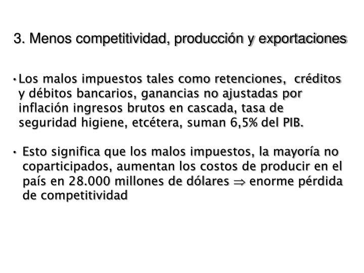 3. Menos competitividad, producción y exportaciones