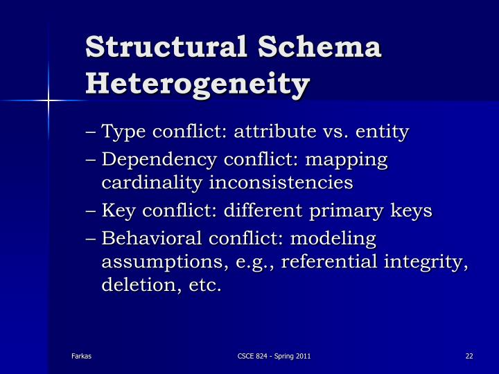 Structural Schema Heterogeneity