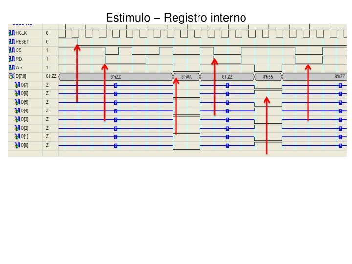 Estimulo – Registro interno