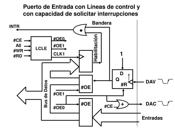 Puerto de Entrada con Líneas de control y con capacidad de solicitar interrupciones