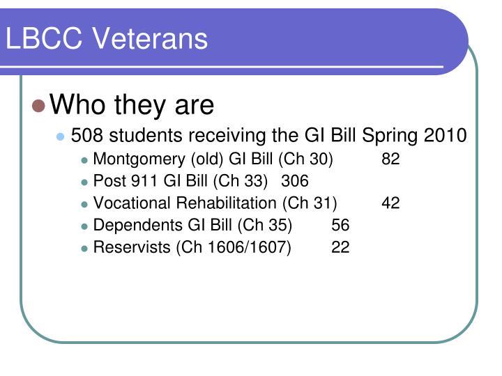 LBCC Veterans