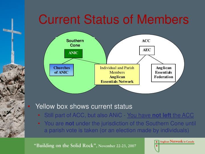 Current status of members