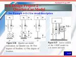 6 6 design project 2 quarter car model