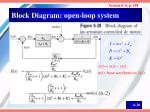 block diagram open loop system
