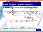 block diagram position control
