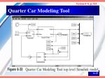 quarter car modeling tool
