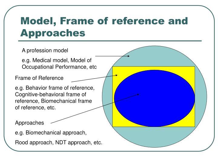 PPT - 神经疾病的作业治疗 PowerPoint Presentation - ID:4807896