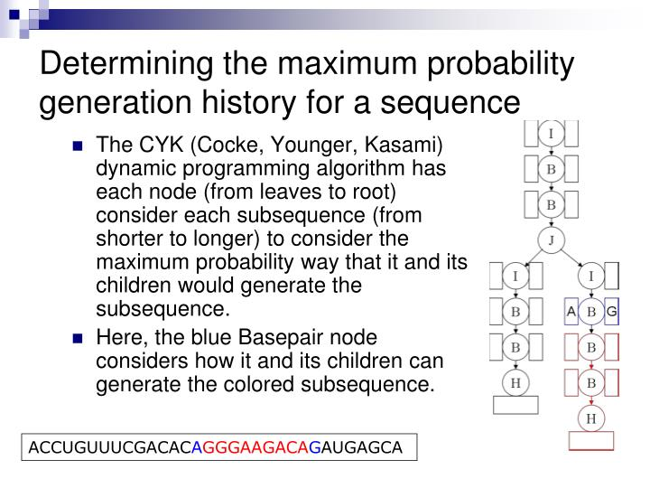 Determining the maximum probability generation history for a sequence
