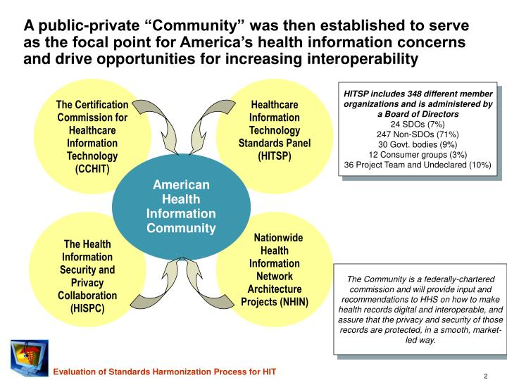 The Certification Commission for Healthcare Information Technology (CCHIT)