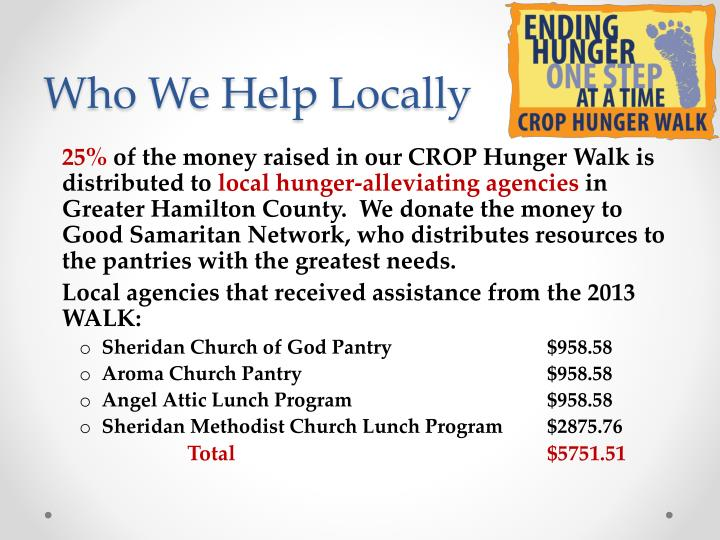 Who We Help Locally