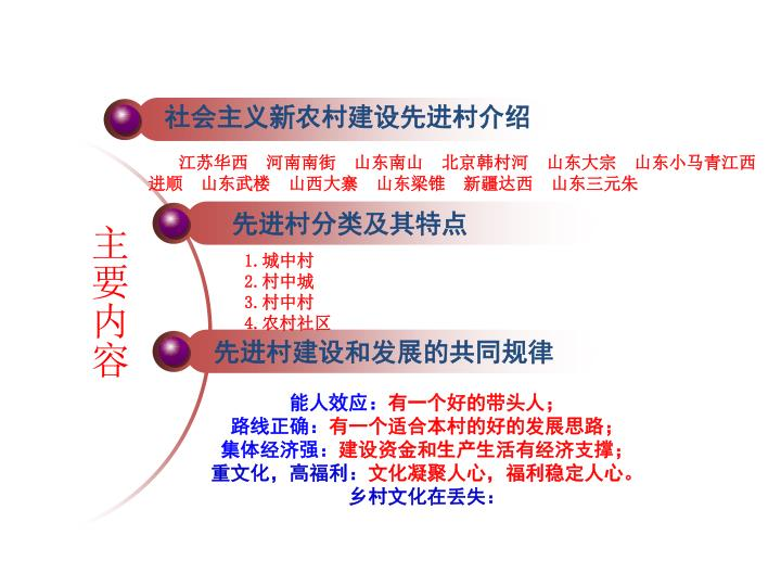 社会主义新农村建设先进村介绍