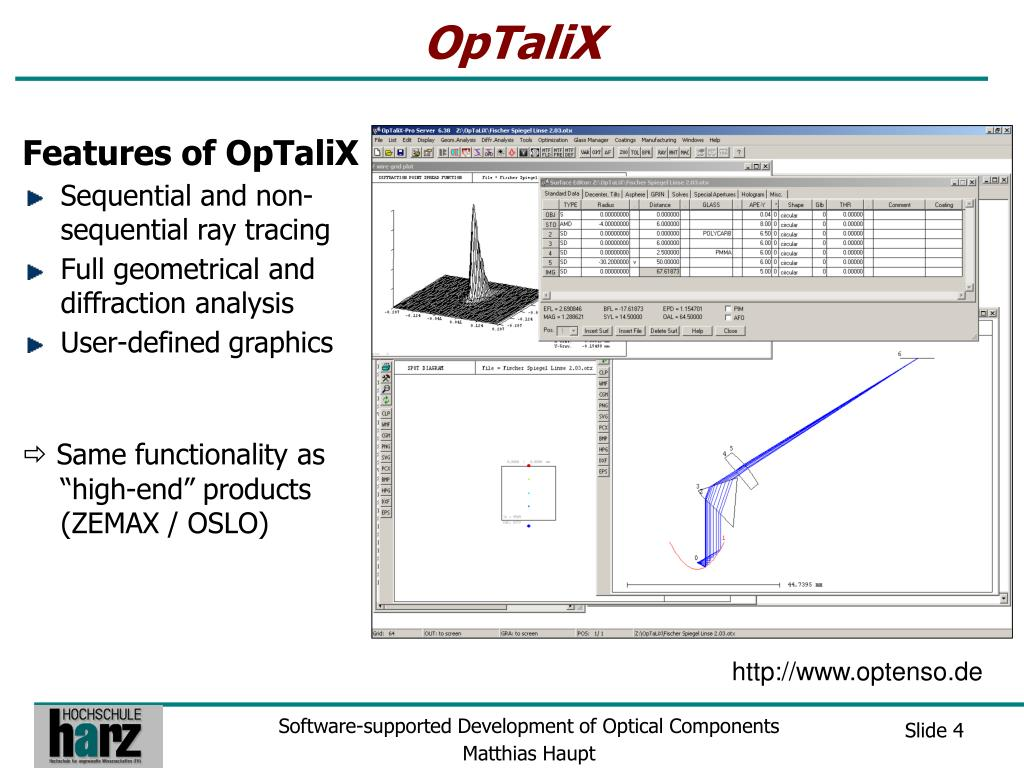 PPT - Software-supported Development of Optical Components