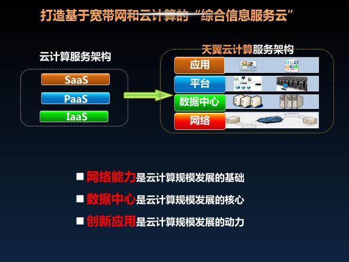 """打造基于宽带网和云计算的""""综合信息服务云"""""""