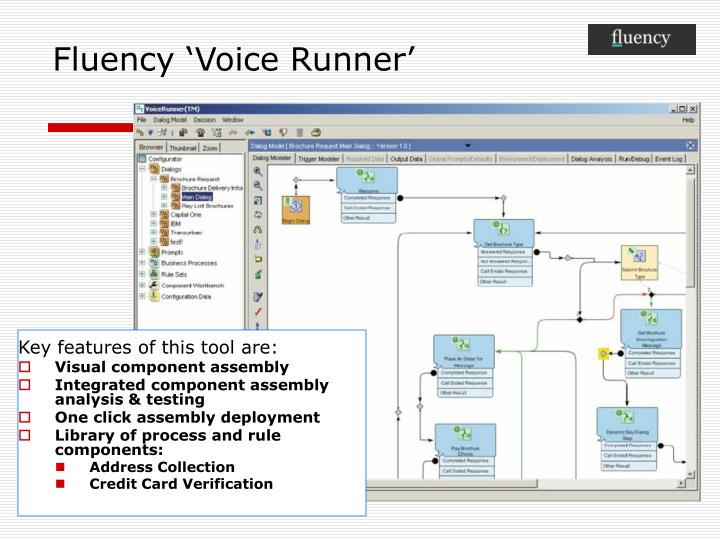 Fluency 'Voice Runner'