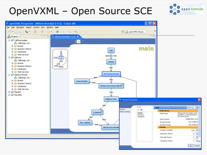 OpenVXML – Open Source SCE