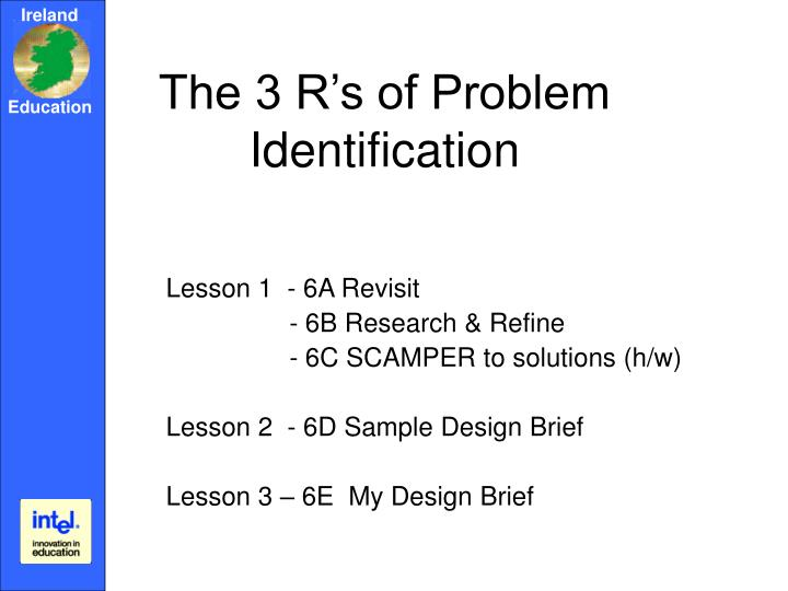 The 3 R's of Problem Identification