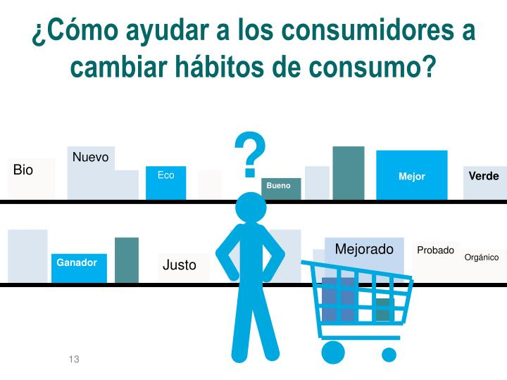 ¿Cómo ayudar a los consumidores a  cambiar hábitos de consumo?