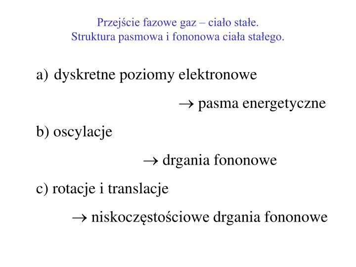Przejście fazowe gaz – ciało stałe.
