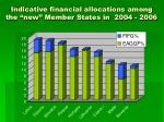 indicative financial allocations among the new member states in 2004 2006