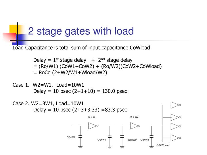 2 stage gates with load