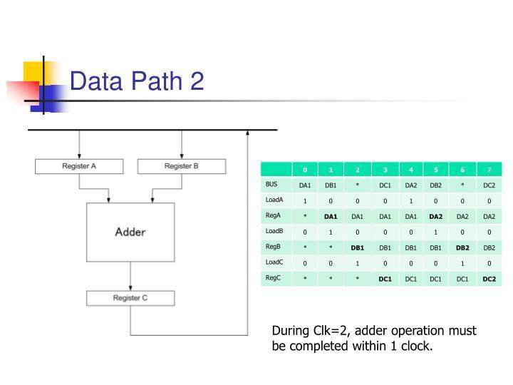 Data Path 2