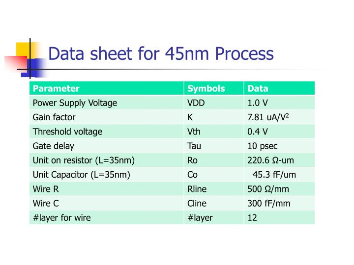 Data sheet for 45nm Process