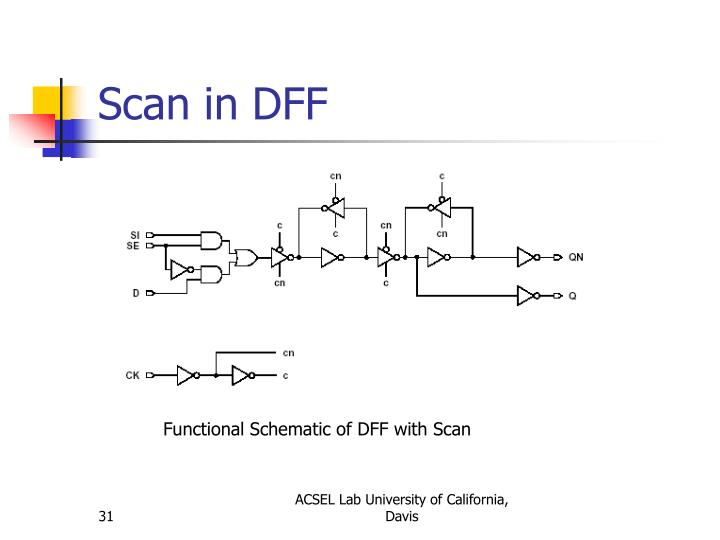 Scan in DFF