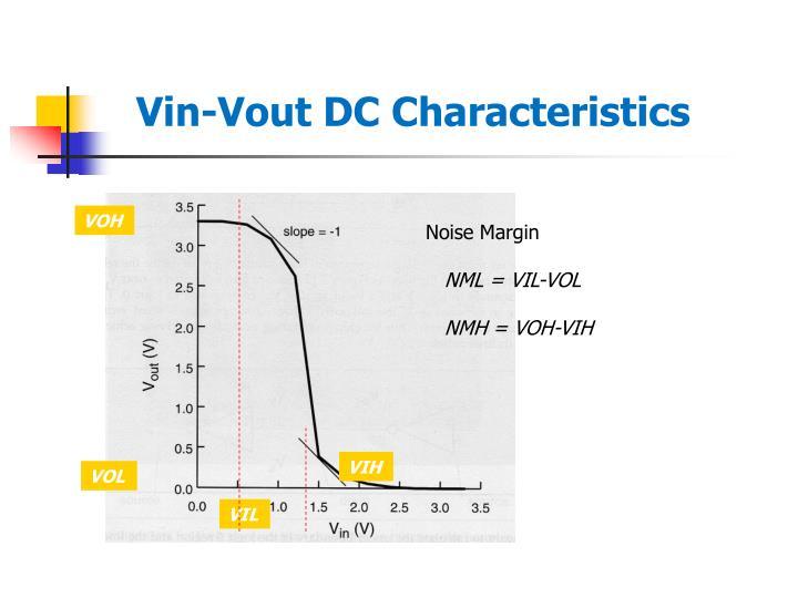 Vin-Vout DC Characteristics
