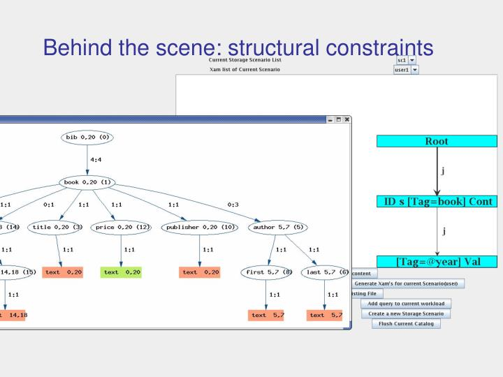 Behind the scene: structural constraints