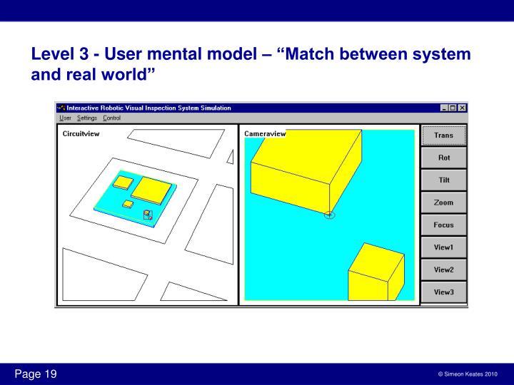 Level 3 - User mental model