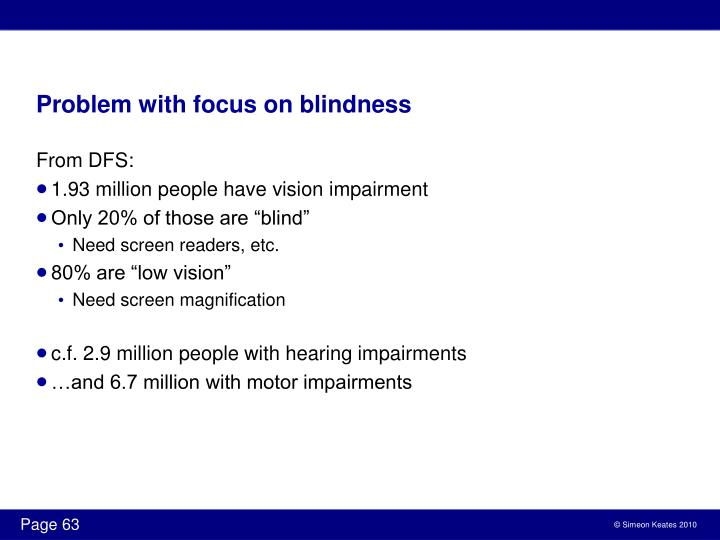 Problem with focus on blindness