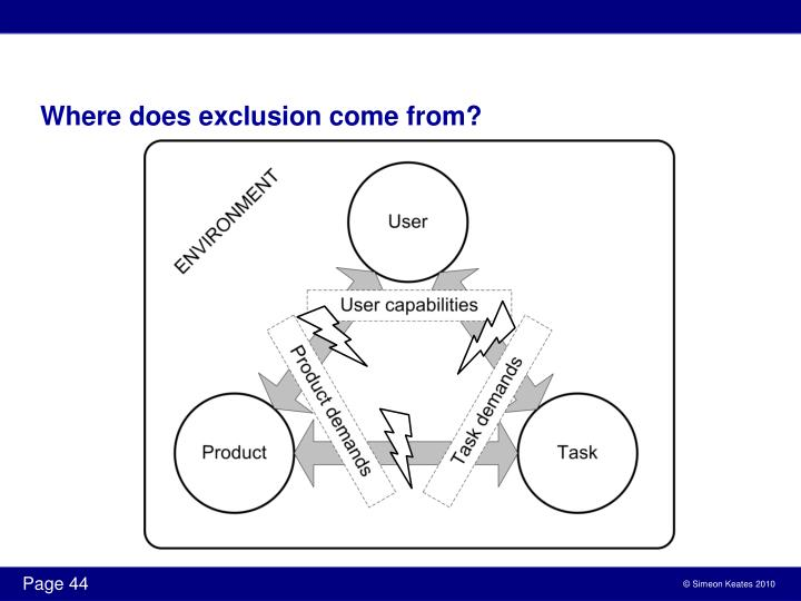 Where does exclusion come from?