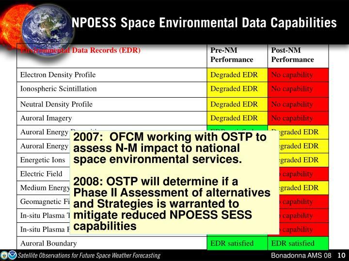 NPOESS Space Environmental Data Capabilities